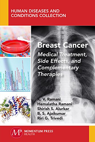 Breast cancer: Medical treatment, side effects, and complementary therapies